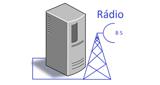 Rádio CBS – Comunicações Brasileira de Sistemas